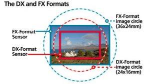 diferencia-fx-y-dx